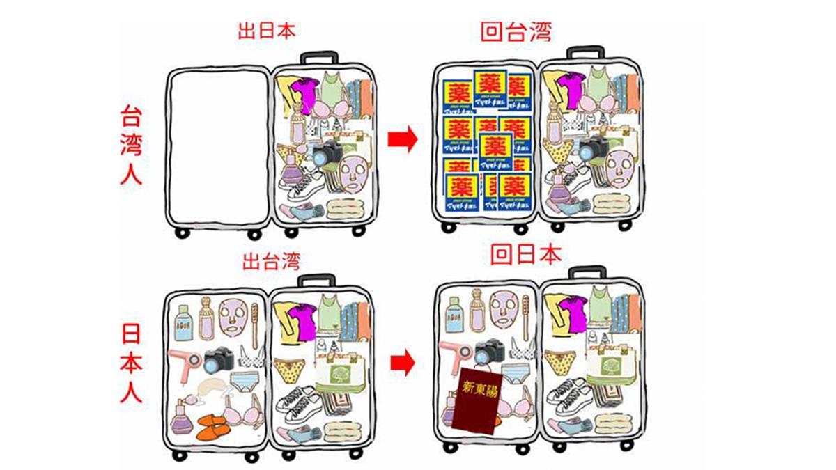 看過台灣人&日本人的行李箱就超有感!盤點10種各國差異,連室內外恩愛表現都差很大?