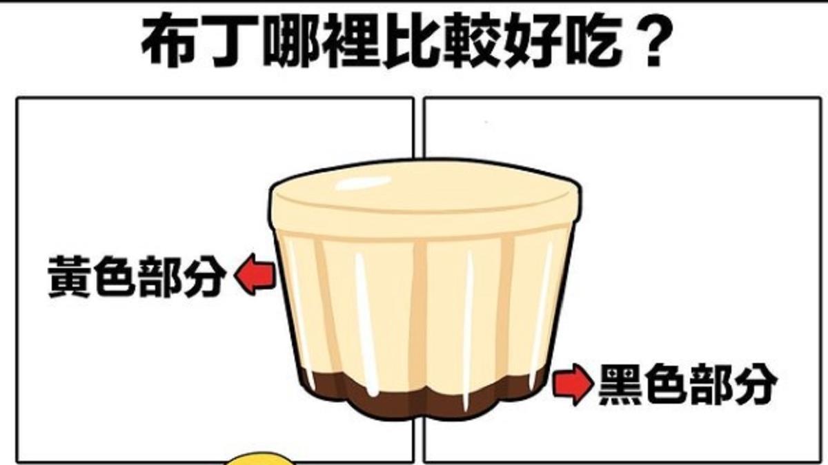 你捨得不吃芋泥蛋糕嗎?9個「人生的十字路口」,鹹的芋頭只能煮火鍋啊