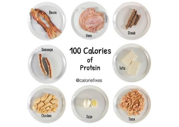 原來看電影吃爆米花才不會胖?超貼心卡路里大比拼IG,想穿比基尼改吃它就對了!