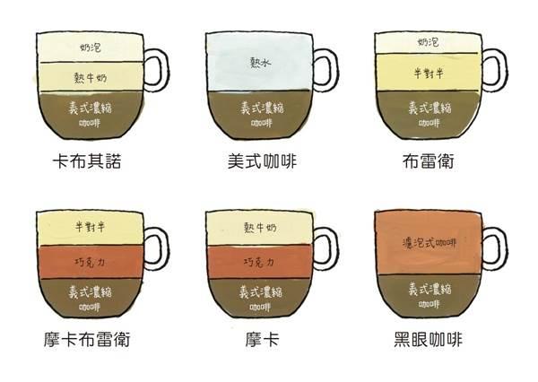 濃縮咖啡指南