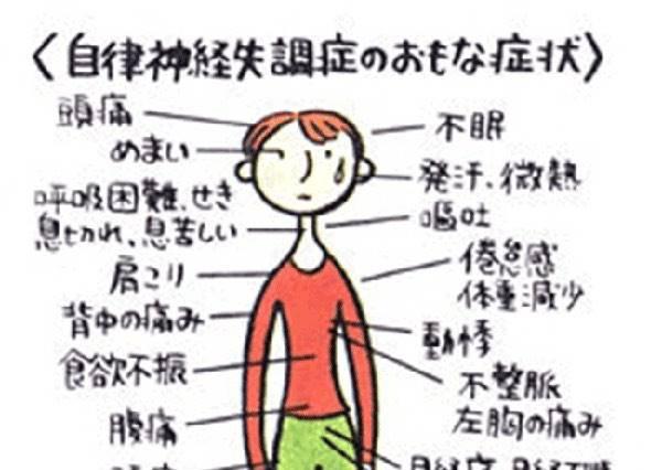 偏頭痛?容易想睡?如果你有以下15種症狀,代表你可能生病啦!