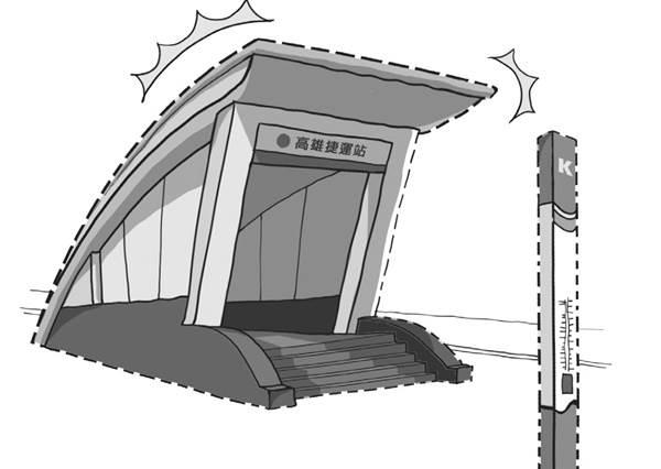 連在地人都不一定曉得!高雄捷運都市傳說「消失的3個車站」大解密,A字尾等於觀光勝地認證?