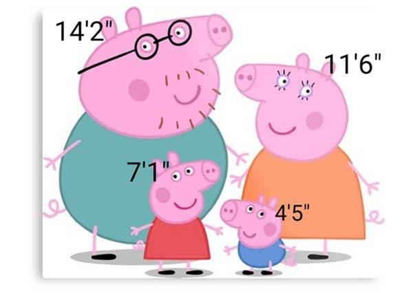 Peppa Pig 身高成了 Google 最熱門問題,答案竟然超驚人