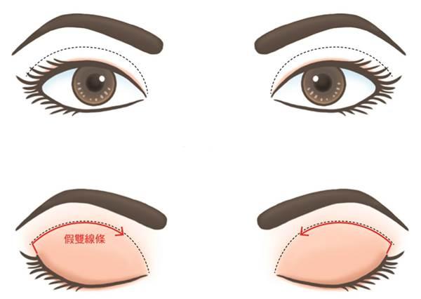 照著畫,塌鼻瞬間變立體! 6種微整型彩妝case,小眼、厚唇通通有解啦~